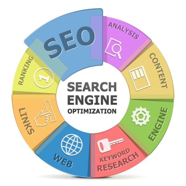 SEO-Keyword-research-Strategies