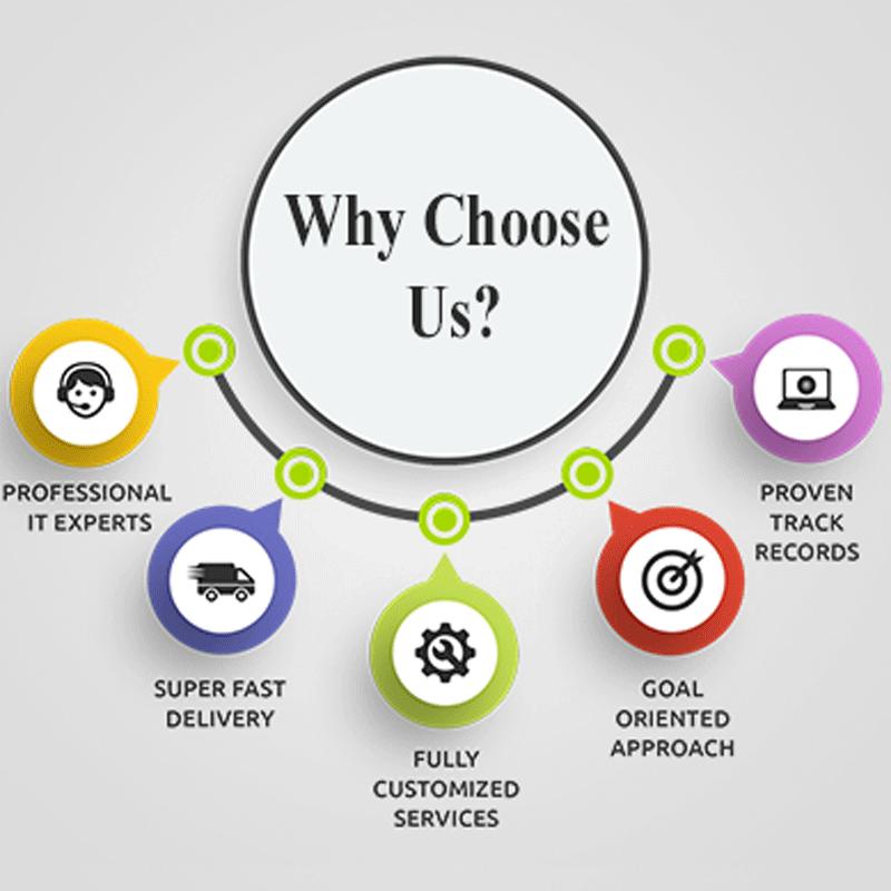 why-choose-us-billionstrategies